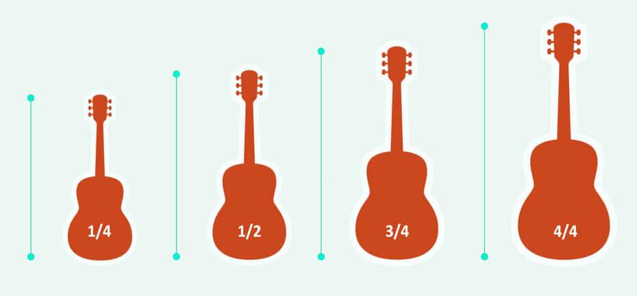 Acoustic Guitar Sizes